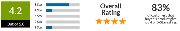 janome skyline s5 ratings and reviews